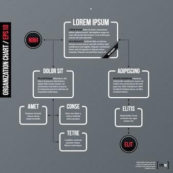 Design de esquema