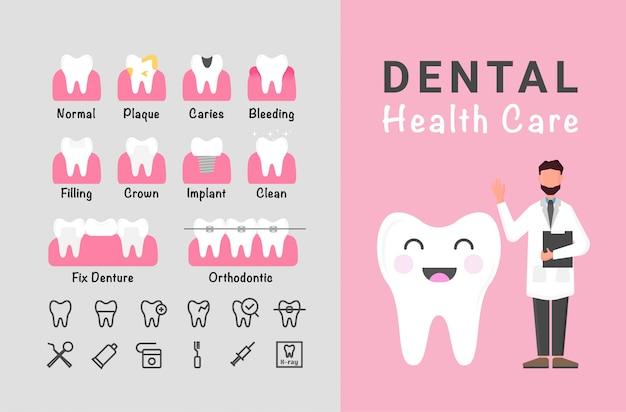 Design de estilo plano de ilustração de cuidados de saúde dentária