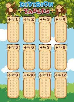 Design de gráfico para tabelas de divisão