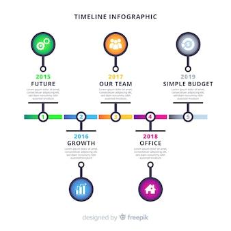 Design de infográfico da linha do tempo