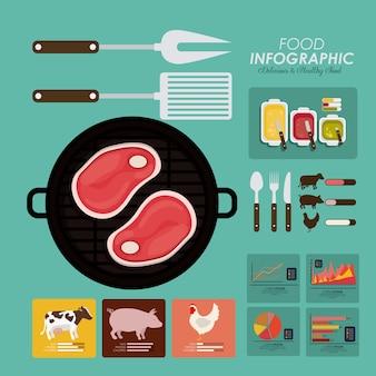 Design de infográfico de comida