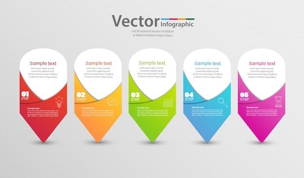 Design de infográficos com cinco etapas