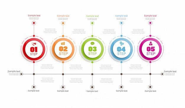 Design de infográficos da linha do tempo com cinco etapas