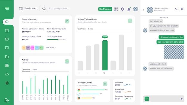 Design de interface do usuário de modelo de painel de usuário moderno