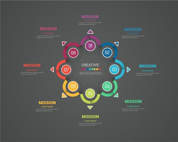 Design de linha fina de infográfico de círculo.