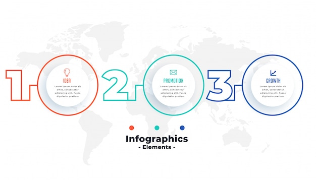 Design de modelo circular de apresentação de infográfico de três etapas