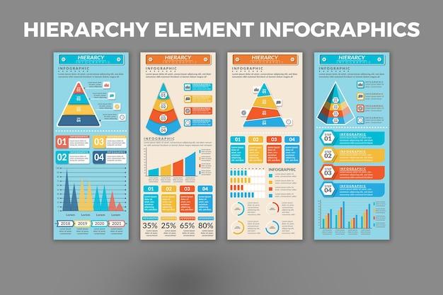 Design de modelo de elemento de hierarquia