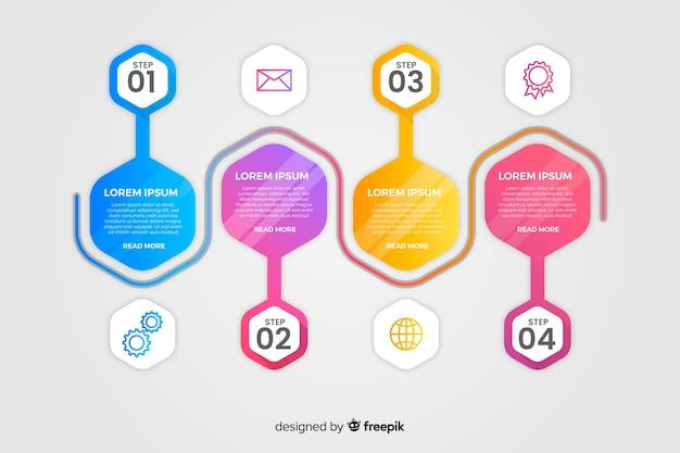 Design de modelo de infografia moderna