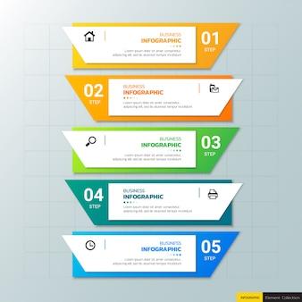 Design de modelo de infografia