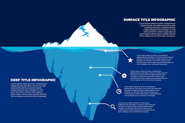 Design de modelo de infográfico de iceberg
