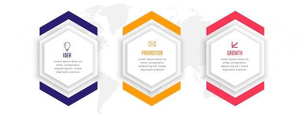 Design de modelo de infográfico de negócios hexagonal três etapas