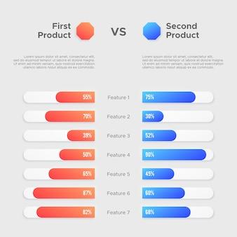 Design de modelo de infográfico de seleção de comparação de produtos, escolha versus conceito, tabela de infográficos comparando