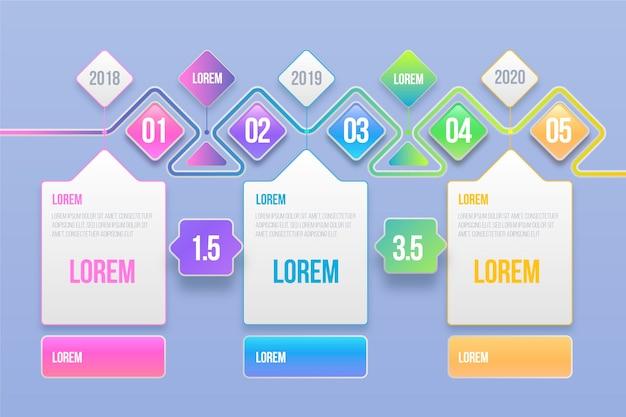 Design de modelo de infográficos da linha do tempo