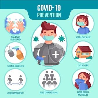Design de modelo de infográficos de prevenção de coronavírus