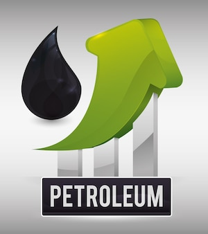 Design de preço de petróleo