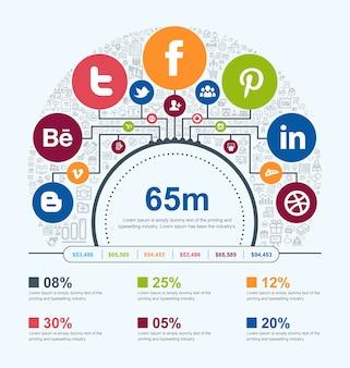 Design de promoção infográfica de marketing de mídia social