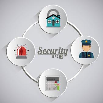Design de segurança