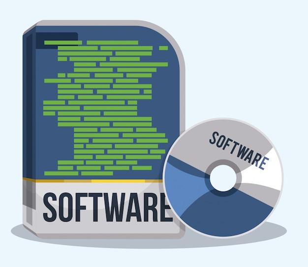 Design de software.