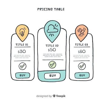 Design de tabela de preços