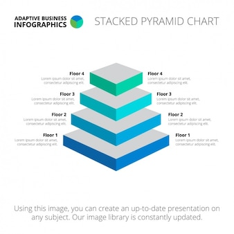 Design do modelo infograhic