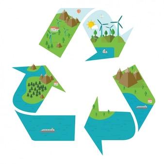 Design do símbolo de reciclagem