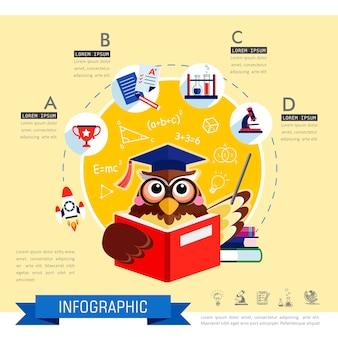 Design plano de educação com ícones de professores e assuntos de coruja