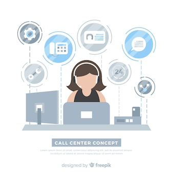 Design plano de fundo de call center