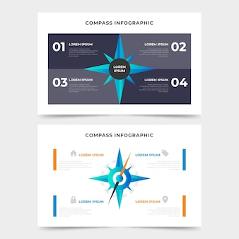 Design plano de infográficos de bússola
