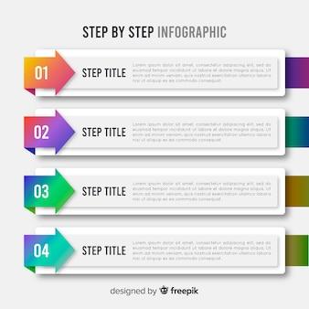 Design plano de modelo de etapas de infográfico
