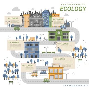 Design plano ecológico encantador com cenário urbano ecológico