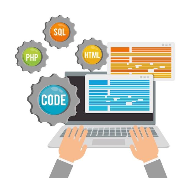 Design responsivo da web para desenvolvedores