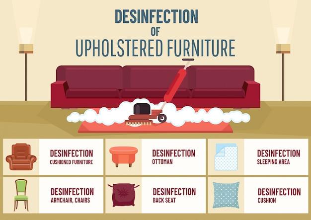 Desinfecção estofada móveis
