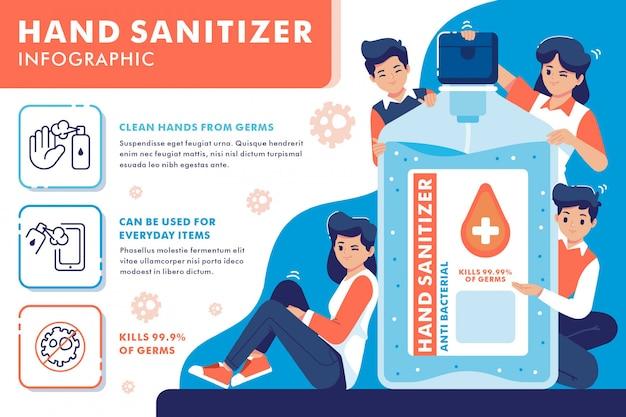 Desinfetante para mãos infográfico design plano ilustração