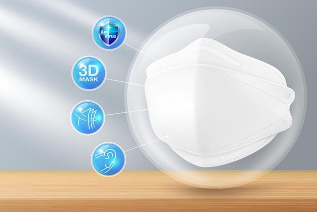 Detalhes de proteção da máscara descartável e propriedades da máscara médica