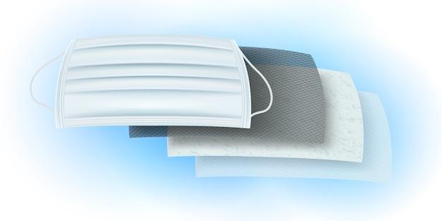 Detalhes dos materiais de filtro para máscaras antivírus e à prova de poeira. camada de carbono revestida com anti-séptico, antibacteriano e odor. camada de fibra fina, poeira, camada de ozônio para criar ar fresco.