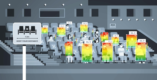 Detectando temperatura corporal elevada de pessoas no cinema, verificando por câmera ai térmica sem contato, parar o coronavírus