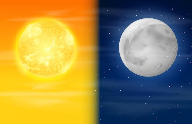Dia e noite no céu