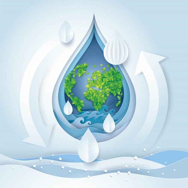 Dia mundial da água, save the water and world