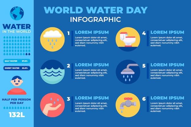 Dia mundial da água Vetor grátis