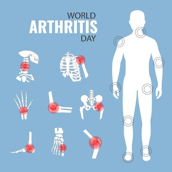 Dia mundial da artrite