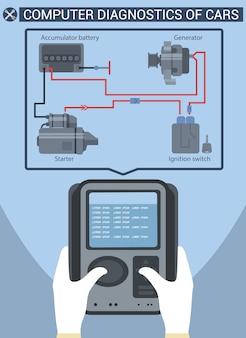 Diagnóstico por computador de carro. painel de controle na mão