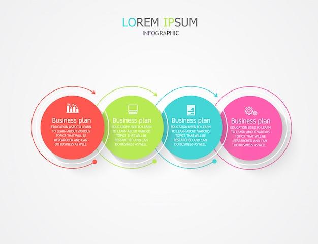 Diagrama business and education usado em vários projetos educacionais de pessoas que buscam conhecimento