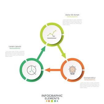 Diagrama cíclico com 3 elementos redondos brancos de papel conectados por setas. layout do projeto criativo infográfico. ilustração vetorial em estilo moderno e limpo para visualização do ciclo de negócios de quatro etapas.