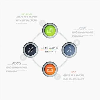 Diagrama circular com 4 elementos redondos conectados, pictogramas e caixas de texto
