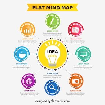 Diagrama colorido com ideia e círculos
