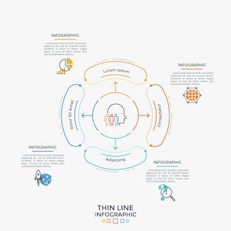Diagrama com setas apontando para 4 elementos arredondados, símbolos planos e caixas de texto. conceito de escolha da direção do desenvolvimento entre quatro opções. modelo de design do infográfico. ilustração vetorial.