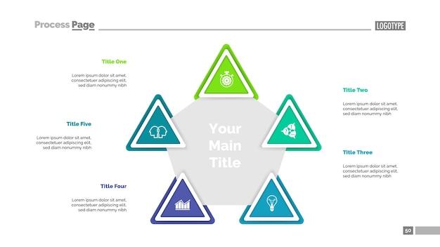 Diagrama de ciclo com modelo de cinco elementos