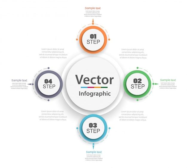 Diagrama de círculo infográfico com etapas