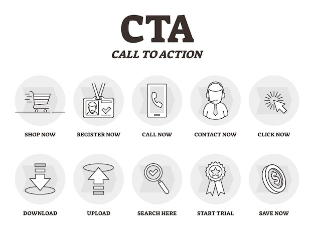 Diagrama de delineamento de marketing educacional cta ou call to action