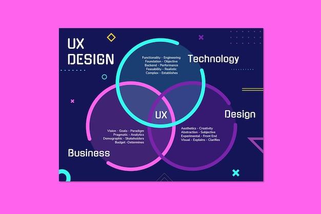 Diagrama de design moderno futurista de venn ux